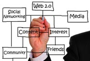 There are social media tools that you can use to build relationships and manage your social media presence.