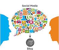 social media to blog