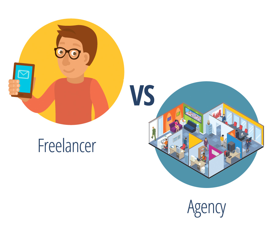 Image result for Freelance vs. Agency