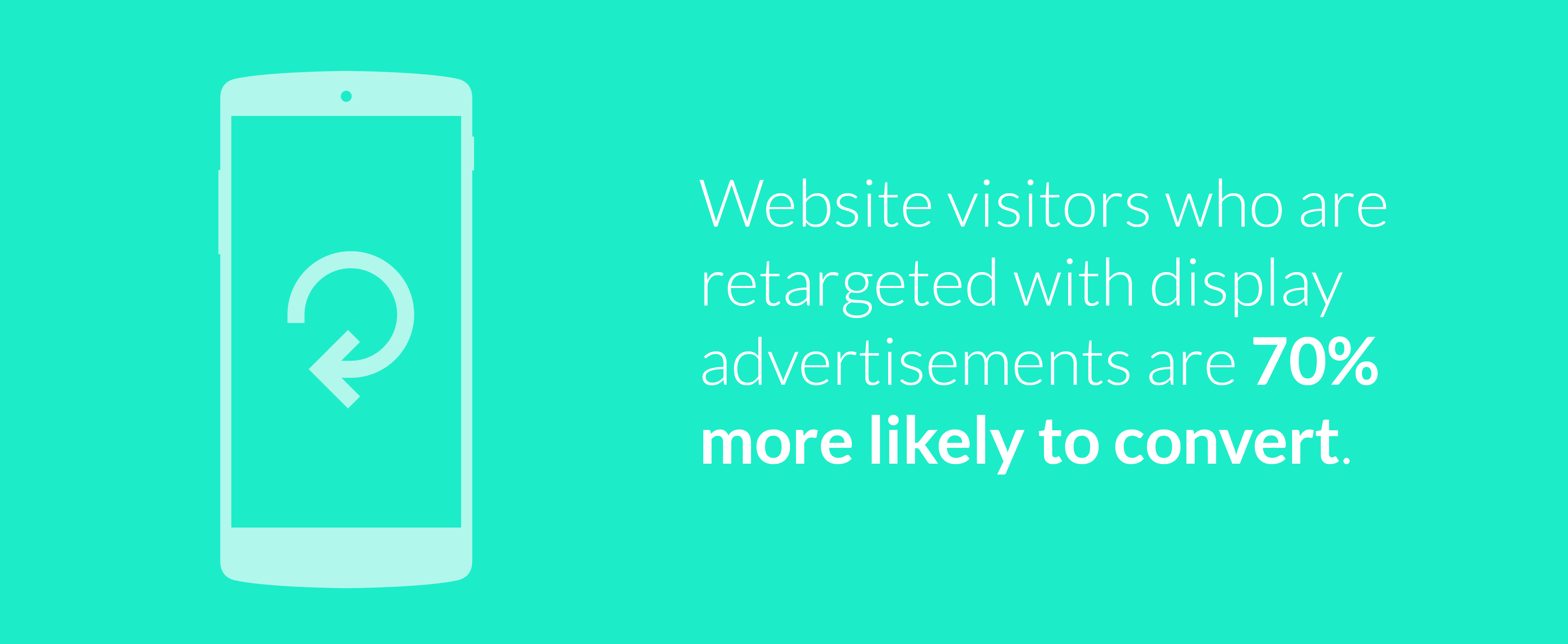 website visitors who are retargeted with display ads are 70 percent more likely to convert