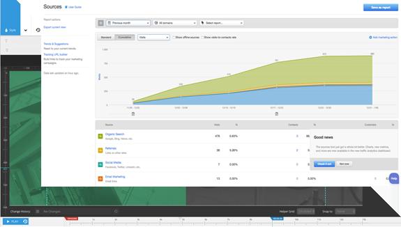 sales enablement crm tools