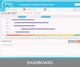 Mylan Dashboard