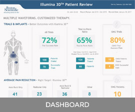 Boston Scientific Dashboard